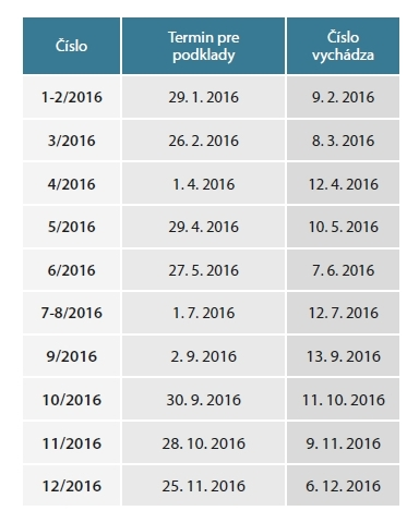 Časopis TECHBOX - harmonogram 2016